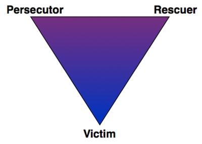 the-drama-triangle
